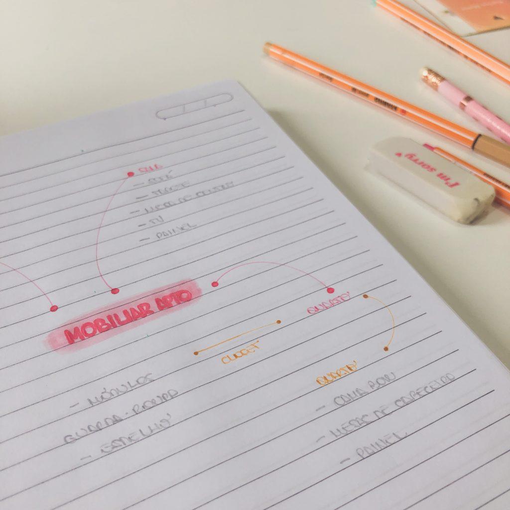 Como fazer mapas mentais | Miss Paper